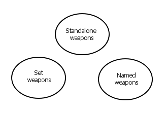 User Dr ishmael bad weapon categories.png
