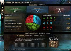 World versus World - Guild Wars 2 Wiki (GW2W)