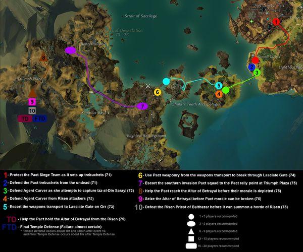 Temple of Balthazar - Guild Wars 2 Wiki (GW2W)